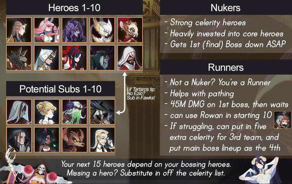 abyssal expedition starting heroes
